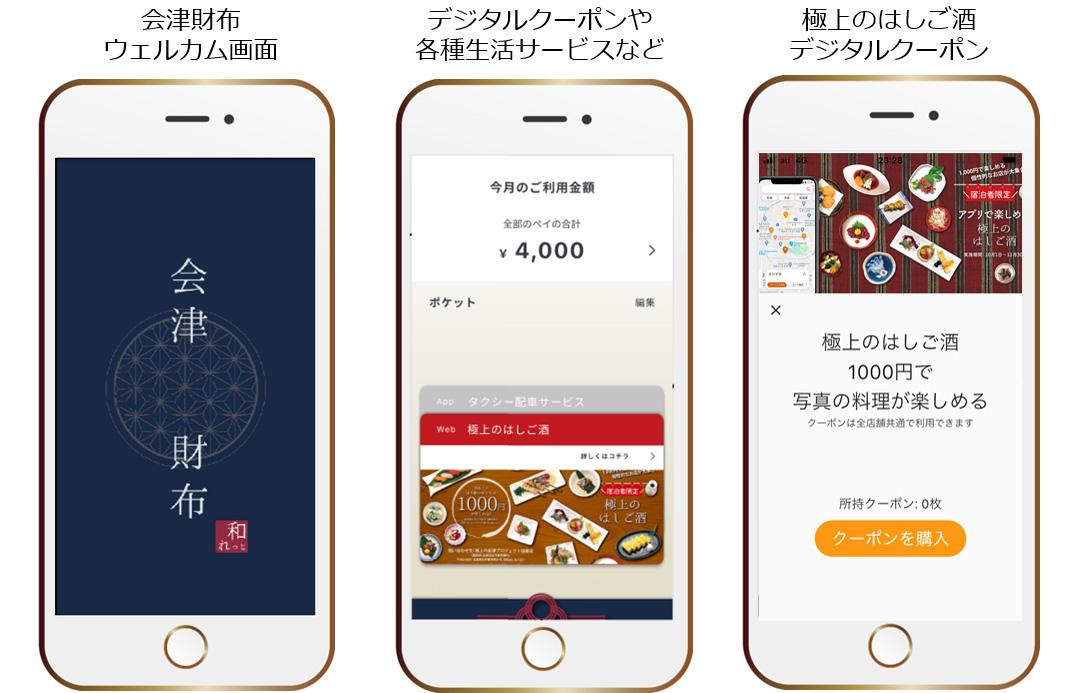「会津財布」の画面イメージ(画像:DeCurret)