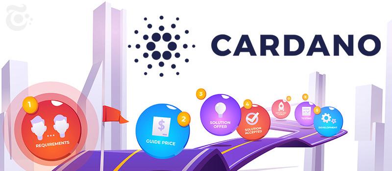 Cardano-Goguen-Roadmap