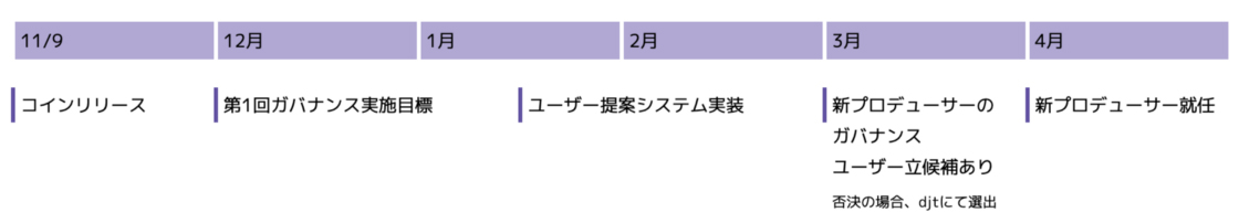 (画像:double jump.tokyo株式会社)