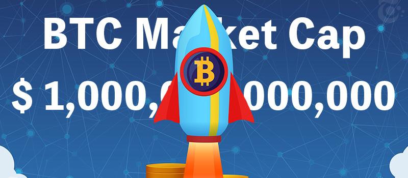 BitcoinMarketCap-1000000000000