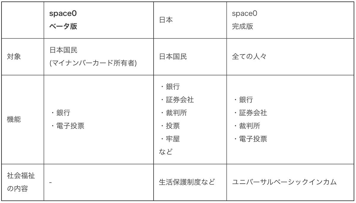 (画像:株式会社gamuプレスリリース)