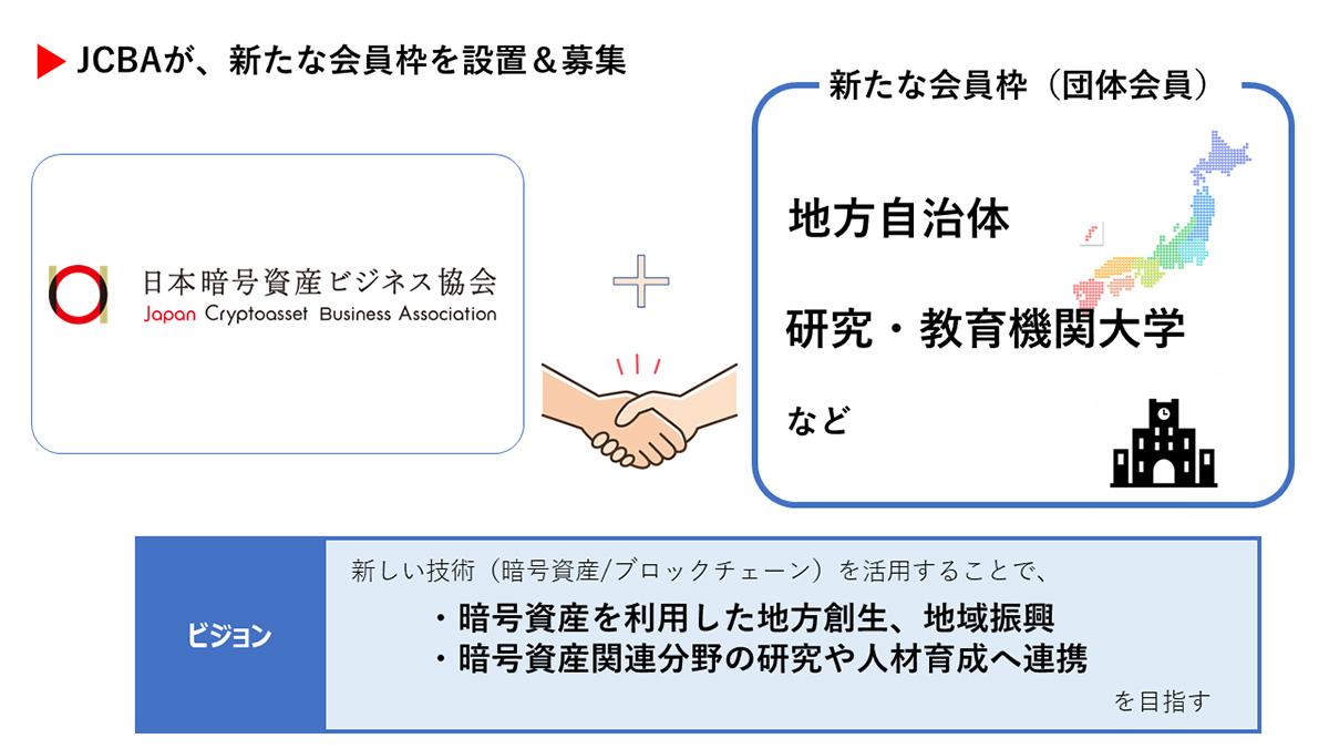 (画像:日本暗号資産ビジネス協会)
