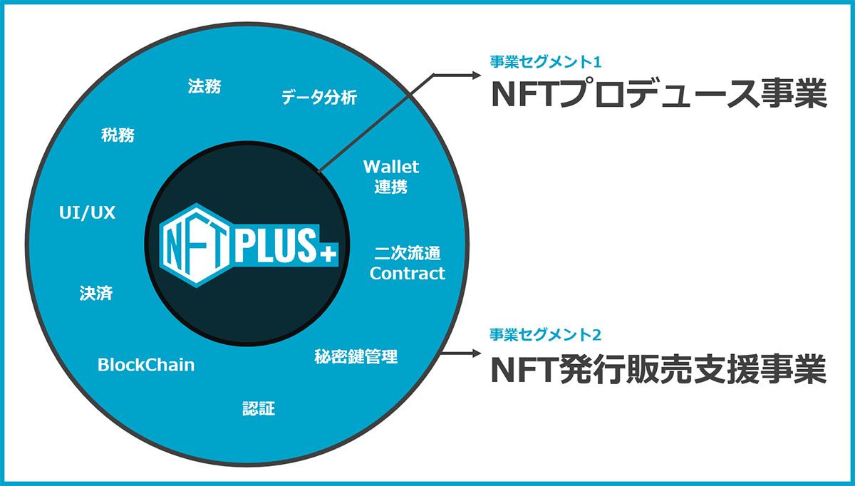 (画像:doublejump.tokyo)