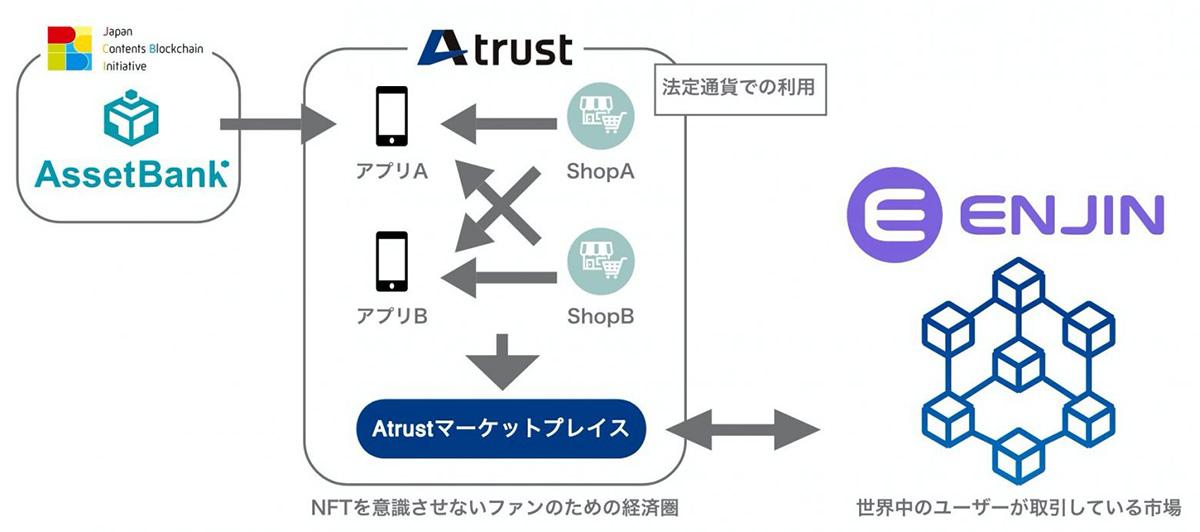 (画像:Avex Technologies)