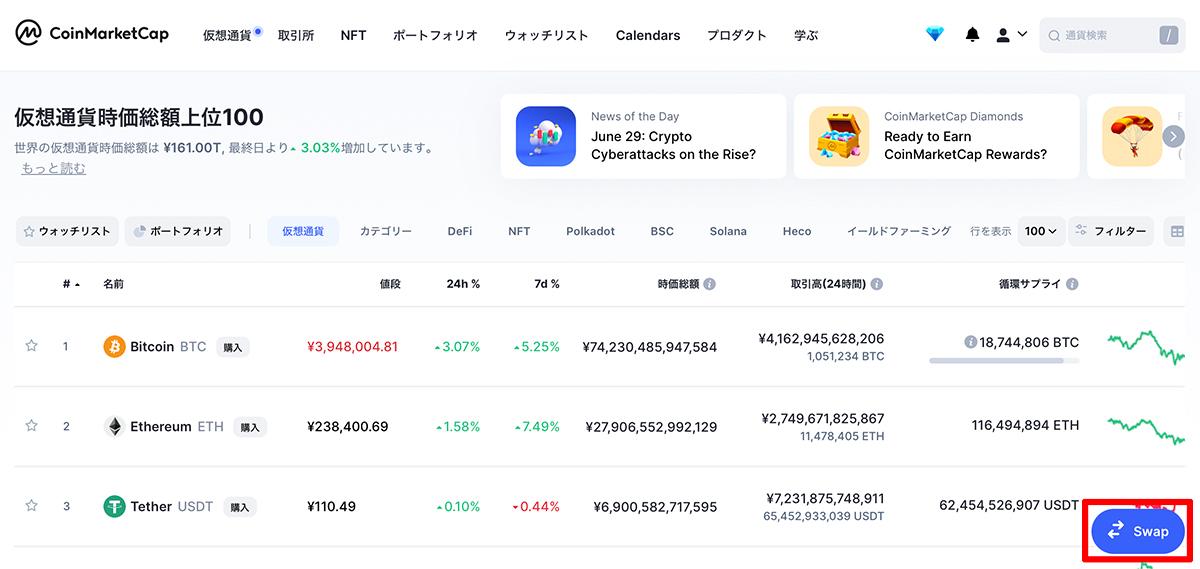 ウェブサイト右下の「Swap」ボタンからトークンスワップが可能(画像:CoinMarketCap)