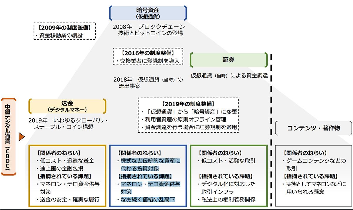 (画像:金融庁)
