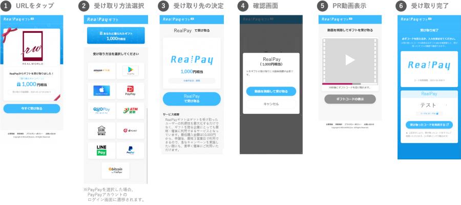 RealPayギフトの利用イメージ(画像:株式会社リアルワールド)